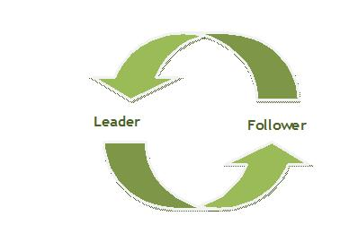 Leading and Following